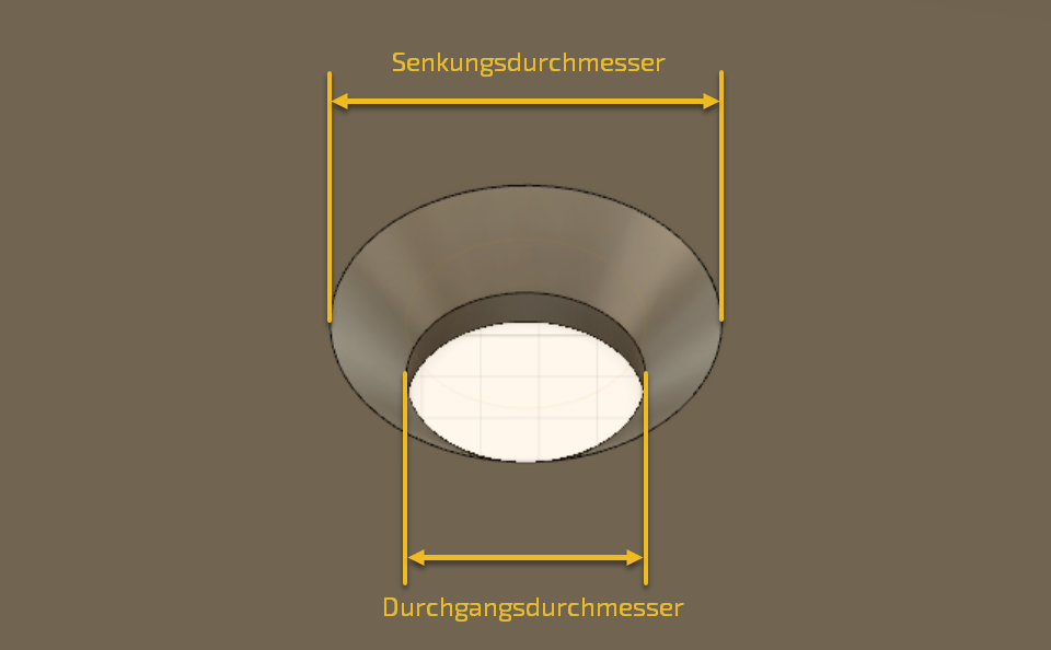 Für die automatische Erkennung und Zuweisung von Senkungen sind für Blexon der Senkungsdurchmesser und der Durchgangsdurchmesser relevant